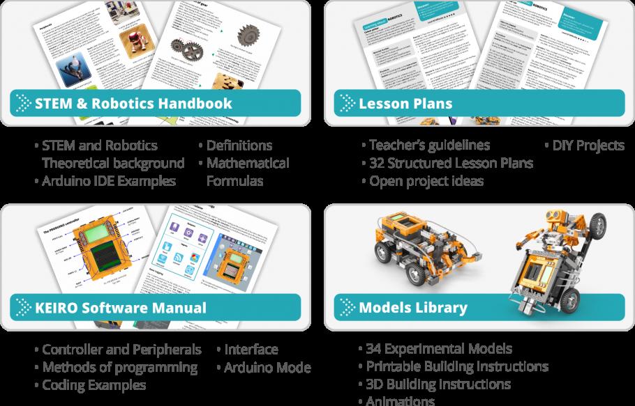 STEM & Robotics Produino – Engino Education